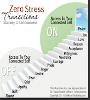 zero-stress-transitions-stairway-to-conciousness